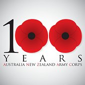 ANZAC (Australia New Zealand Army Corps) Day card