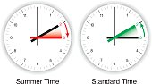 Daylight Saving Time, DST, Summer Time