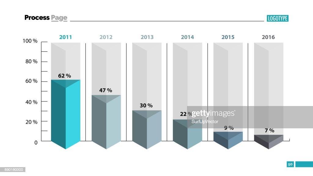 Declining Chart Slide Template