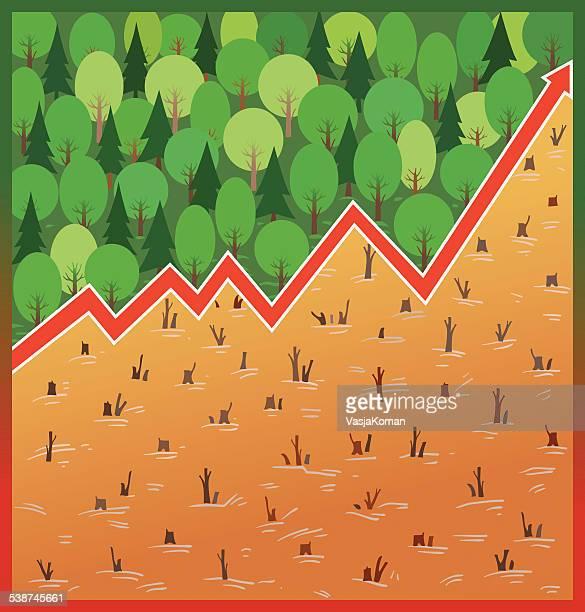 ilustrações de stock, clip art, desenhos animados e ícones de desflorestação negócios diagrama - desmatamento