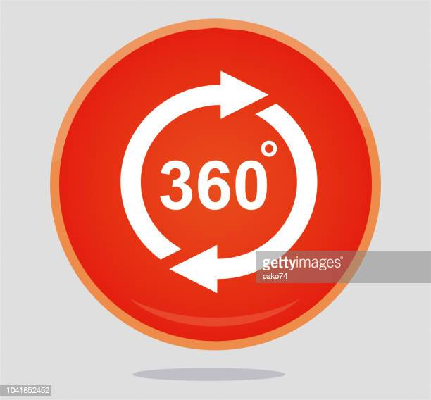 360 Grad-Symbol