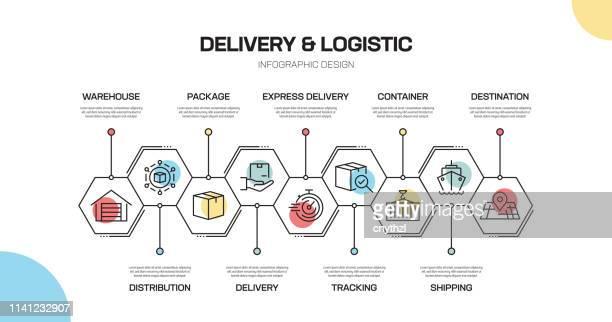ilustrações, clipart, desenhos animados e ícones de projeto infographic da linha relacionada da entrega e da logística - frete