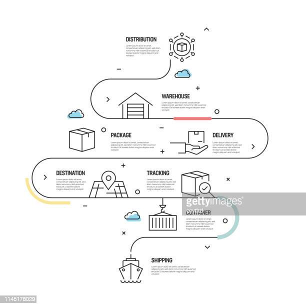 delivery and logistics vector concept and infographic design elements in linear style - courier stock illustrations