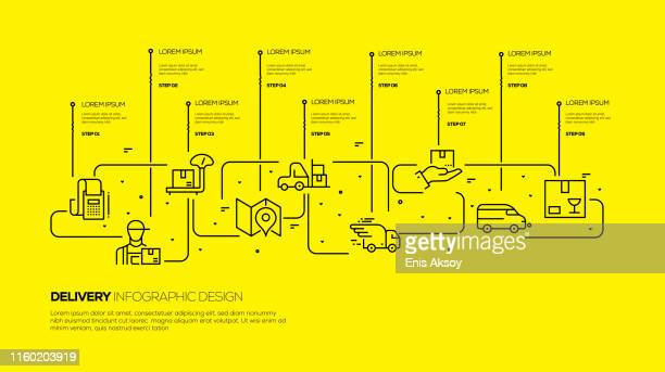 delivery infographic design - freight transportation stock illustrations