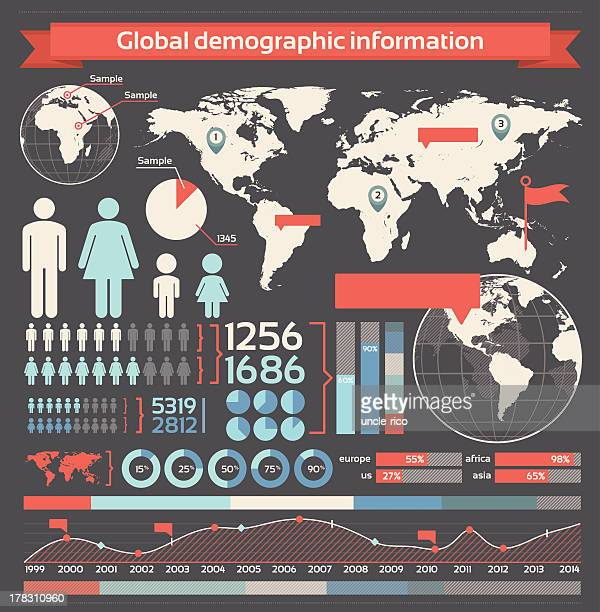 demographic infographic elements - physical geography stock illustrations