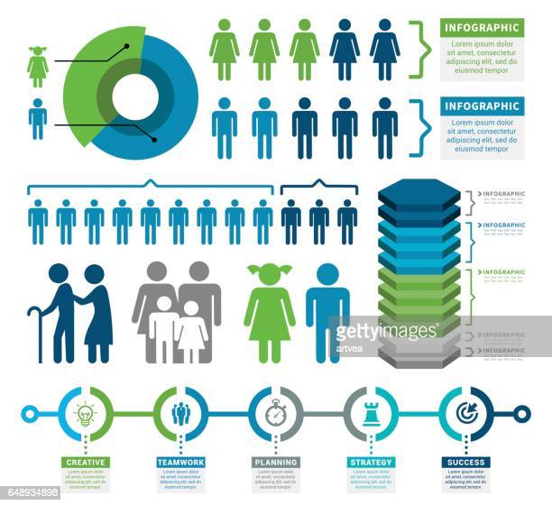Demographics Infographic Elements
