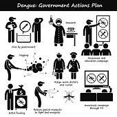 Dengue Fever Government Actions Plan Against Aedes Mosquito Pictogram