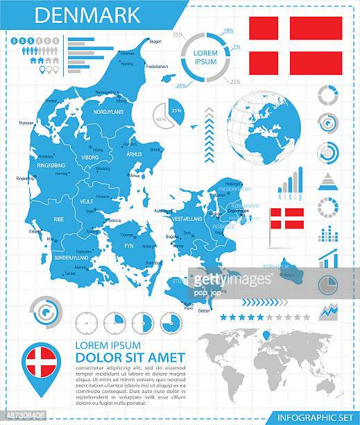 Denmark - infographic map - Illustration