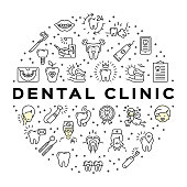 Dental clinic circle infographics Stomatology Dental care thin line art icons