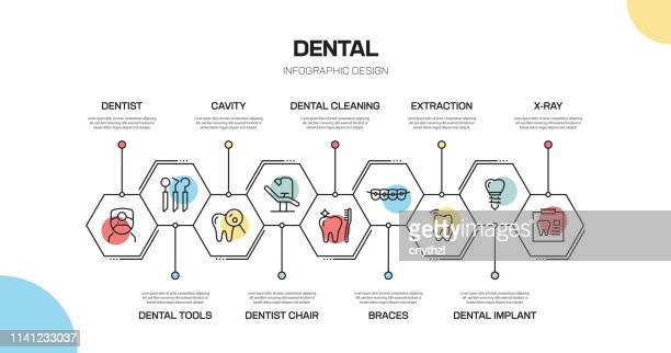 dental related line infographic design - dental equipment stock illustrations