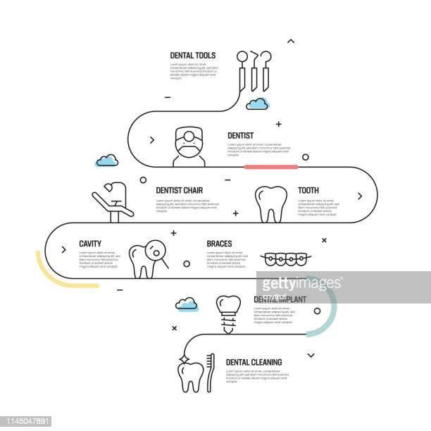 dental related vector concept and infographic design elements in linear style - dental equipment stock illustrations