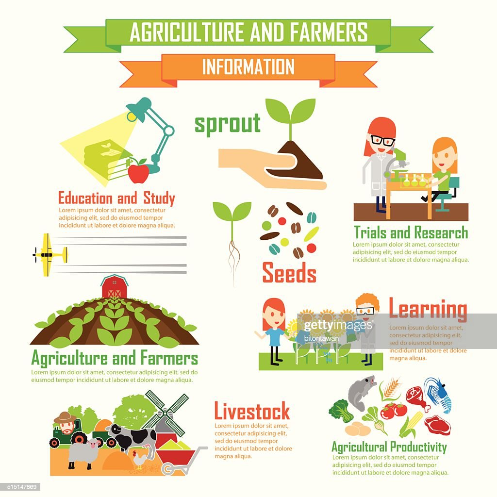 Department of Agricultural Education,Cartoon Characters infographic