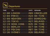 Departures information board