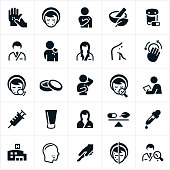 Dermatology Icons