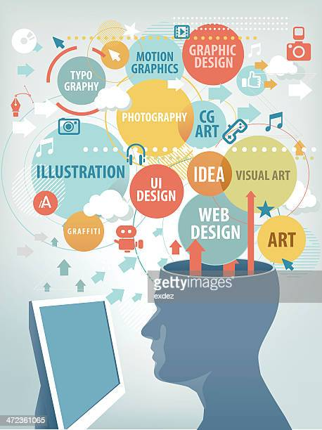 Designers mind