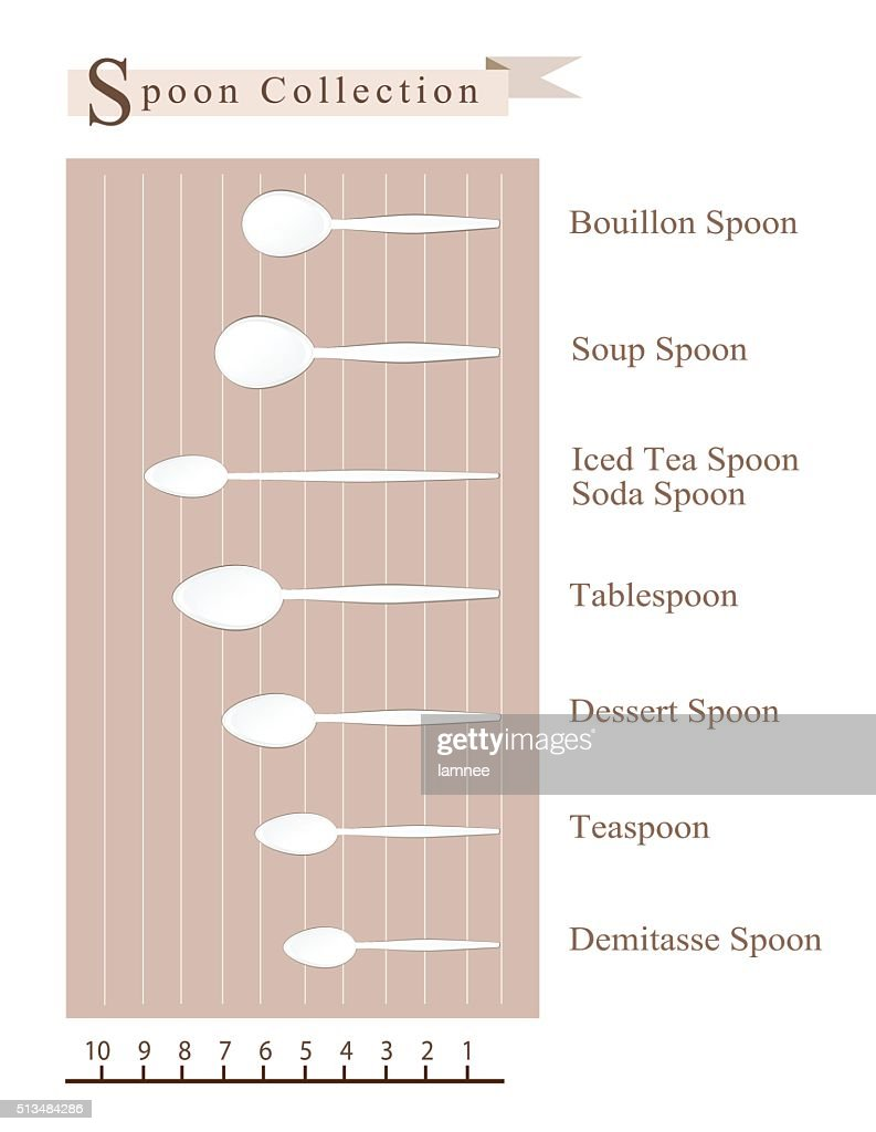 Detailed Illustration of Spoon Collection for Different Food