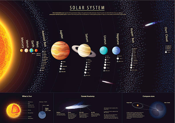 a comparison of astronomy and astrology What is the difference between astrology and astronomy – astrology predicts how the movement of planets affects humans while astronomy.
