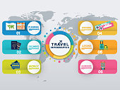Details of essential equipments needed for travel in six steps.Travel Infographic design on the world map background.