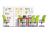 IT development company boardroom with white board