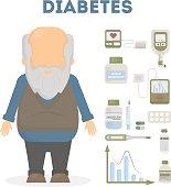 Diabetes infographic set.