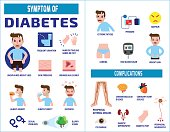 diabetic infographic illustration. health care concept. vector flat icons design. banner. flyer. brochure. template. layout. poster. isolated on white background.