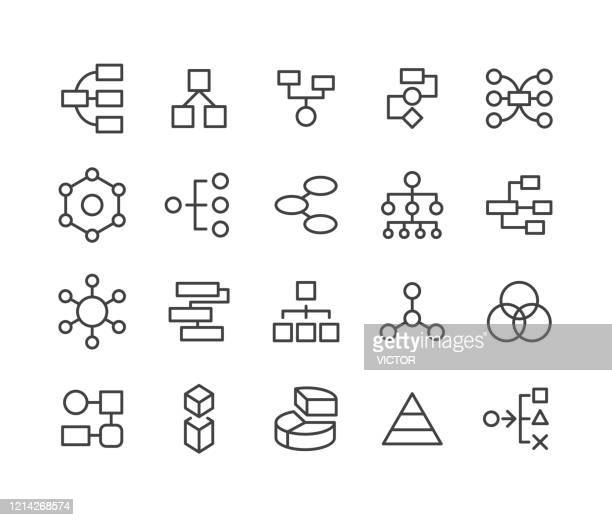 stockillustraties, clipart, cartoons en iconen met diagrampictogrammen - klassieke lijnreeks - hiërarchie