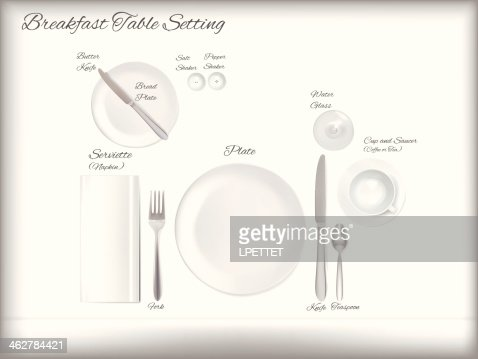 Diagram Of A Breakfast Table Setting Vector Vector Art | Getty Images