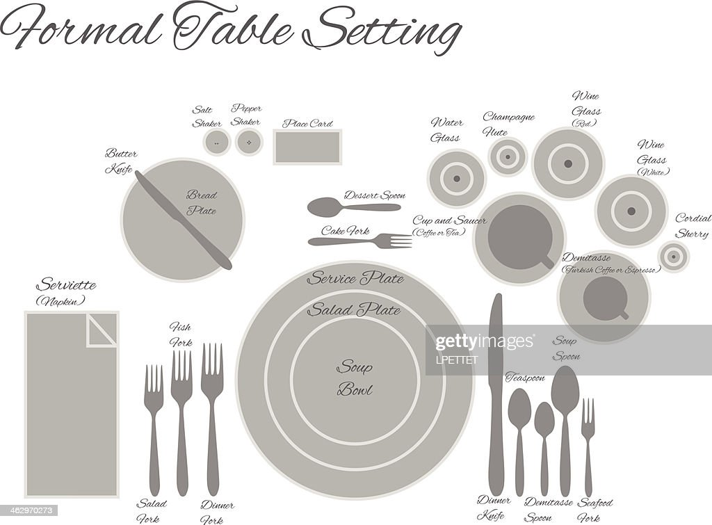 Diagram Of A Formal Table Setting - Vector  sc 1 st  Getty Images & Place Setting Stock Illustrations And Cartoons | Getty Images