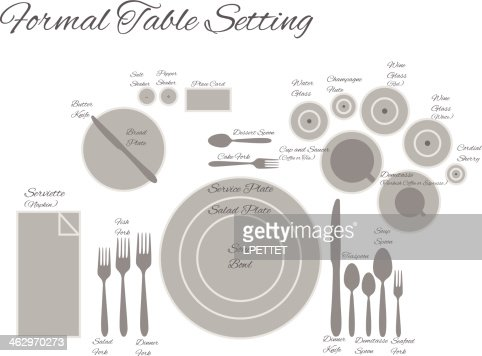 formal table setting diagram of a formal table setting vector vector 29796