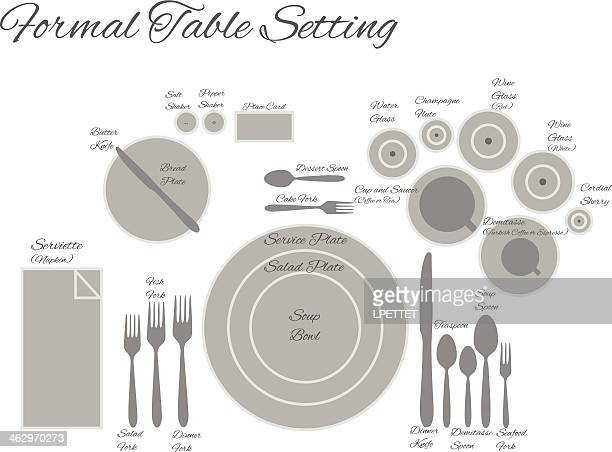 Table Setting Vector Art and Graphics | Getty Images