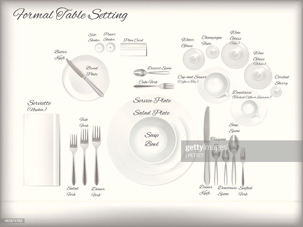 Diagram Of A Formal Table Setting - Vector : stock illustration