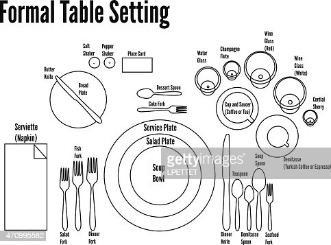Diagram Of A Formal Table Setting Vector Art