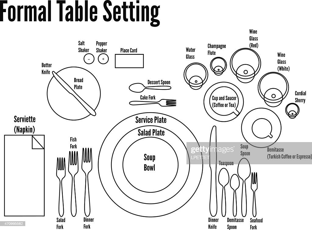 Diagram Of A Formal Table Setting - Vector. RF. Cutlery  sc 1 st  Getty Images & Place Setting Stock Illustrations And Cartoons | Getty Images