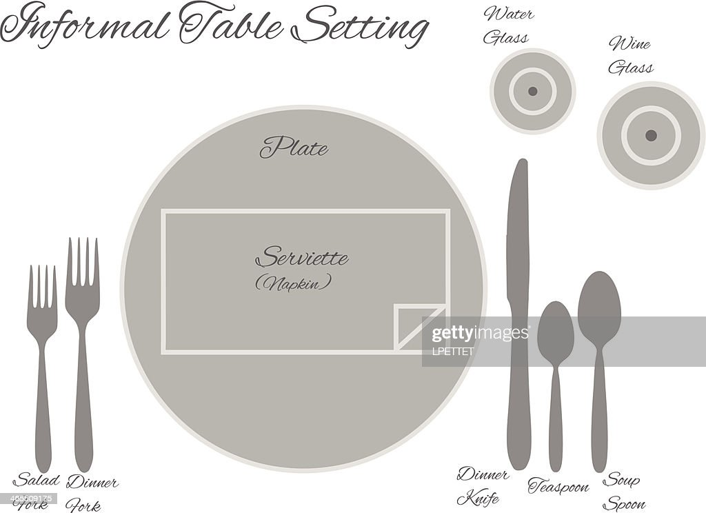 Diagram Of A Informal Table Setting Vector Vector Art | Getty Images