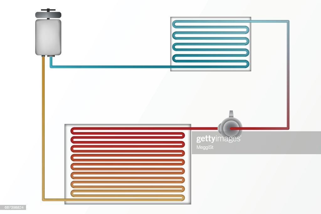 Diagram of air conditioning. The technology of heating and cooling condicioner.
