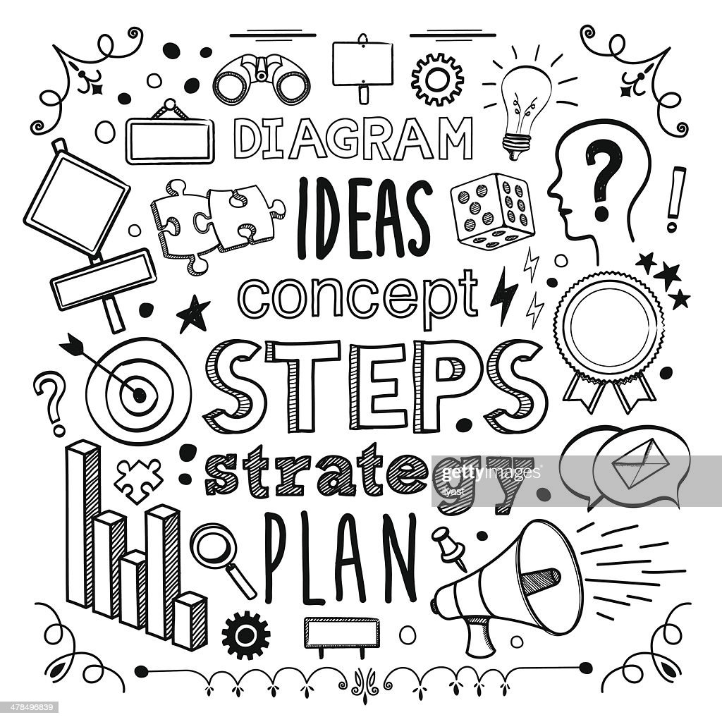Diagram & Plan