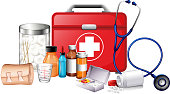 Different types of medical equipments