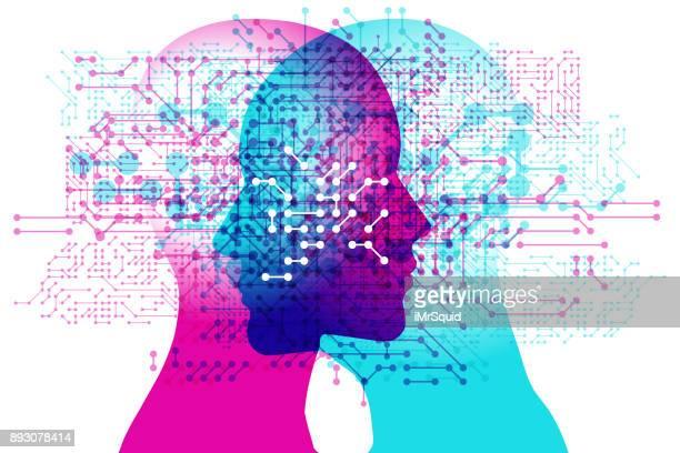 Digitale AI Minds
