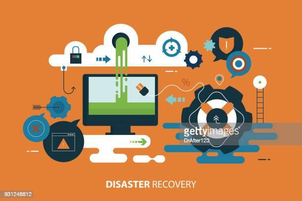 デジタル データの災害復旧