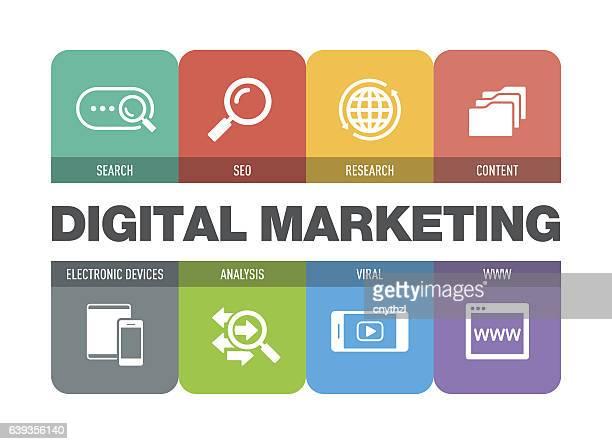 Digital Marketing Icon Set