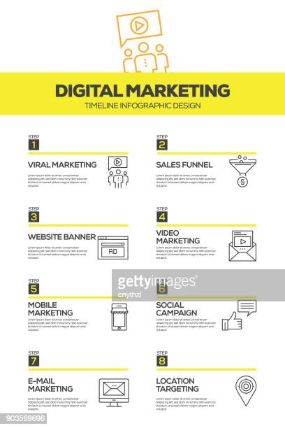 Digital Marketing Infographic Design Template