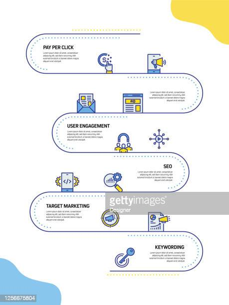 digital marketing related process infographic template. process timeline chart. workflow layout with linear icons - vertical stock illustrations