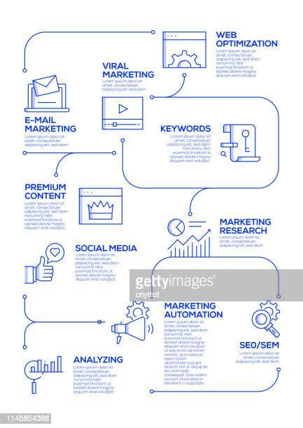 digital marketing vector concept und infographische designelemente im linearstil - suchmaschine stock-grafiken, -clipart, -cartoons und -symbole