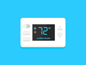 Digital modern thermostat