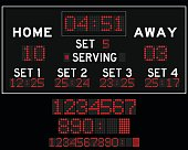 Digital red led volleyball scoreboard