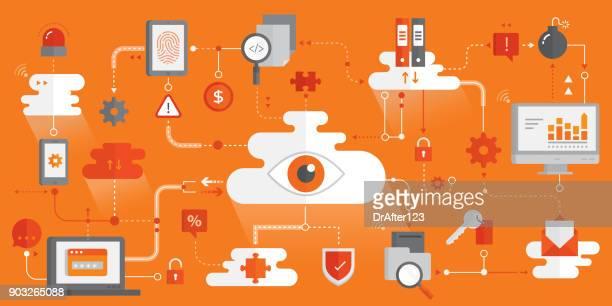 Digital Security Orange Background