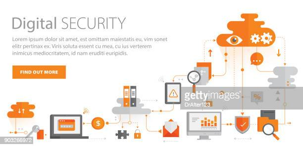 digital security web banner template white background - threats stock illustrations