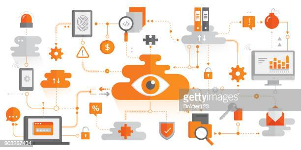 Digital Security White Background