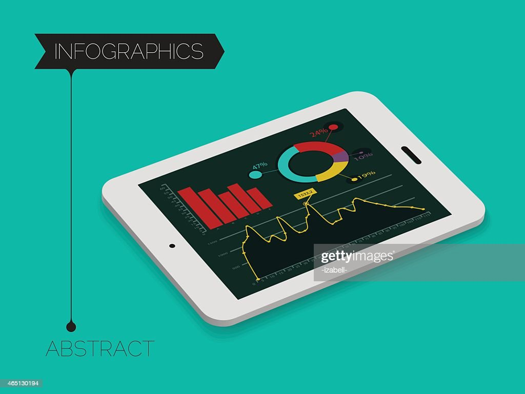 Digital tablet displaying graphs in UI concept