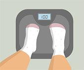 Digital weight